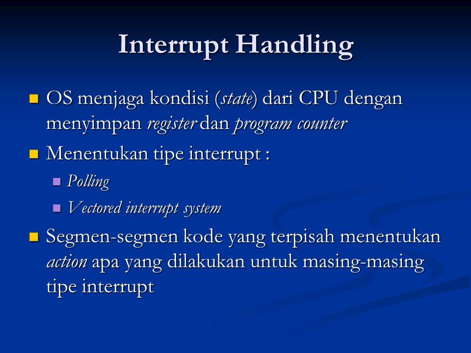 Interrupt Handling OS menjaga kondisi (state) dari CPU dengan menyimpan register dan program counter OS menjaga kondisi (state) dari CPU dengan menyim