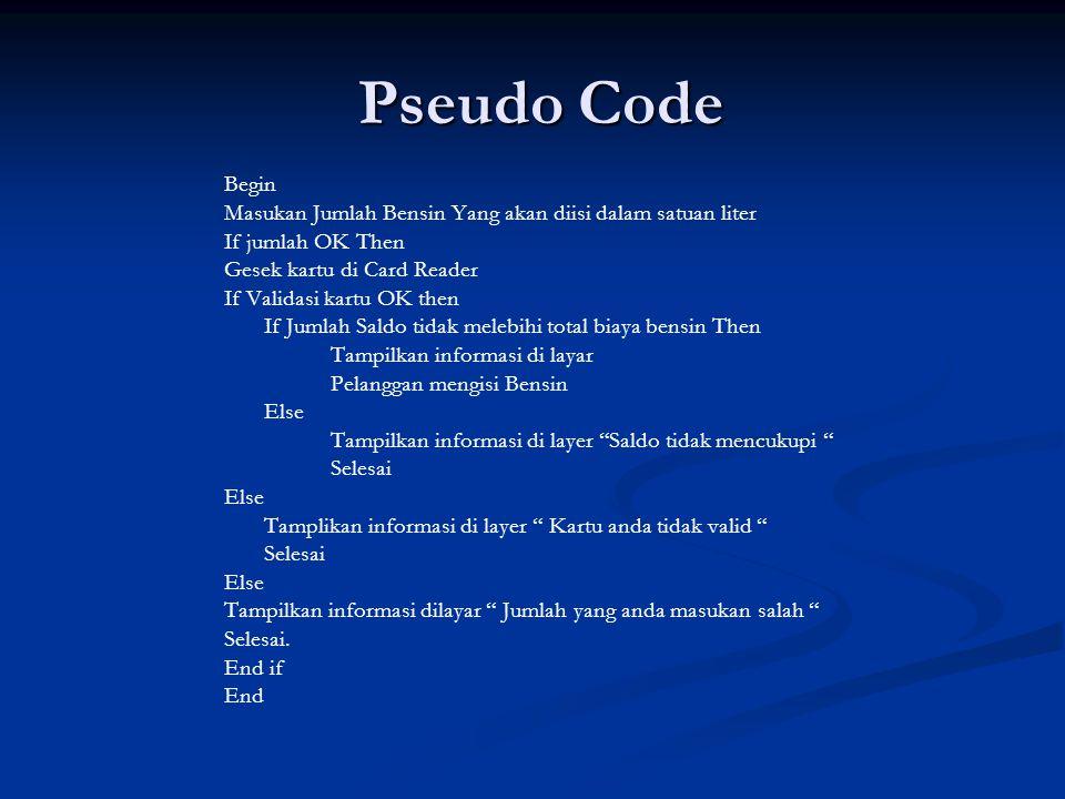 Pseudo Code Begin Masukan Jumlah Bensin Yang akan diisi dalam satuan liter If jumlah OK Then Gesek kartu di Card Reader If Validasi kartu OK then If J