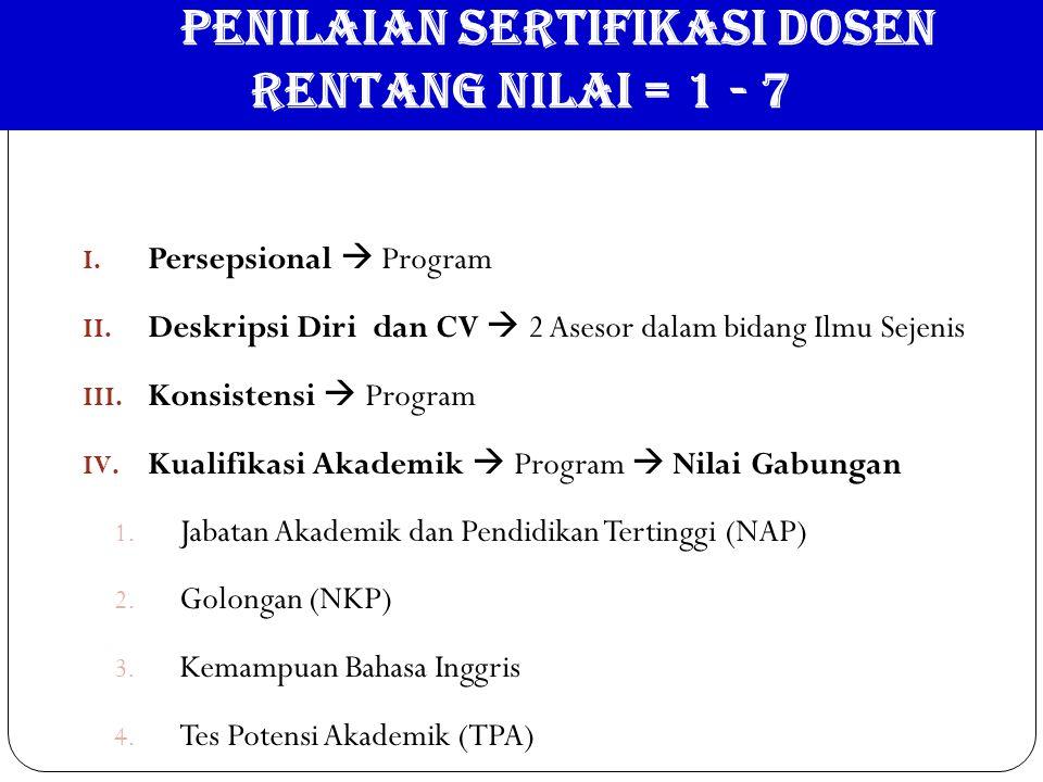PENILAIAN SERTIFIKASI DOSEN RENTANG NILAI = 1 - 7 I. Persepsional  Program II. Deskripsi Diri dan CV  2 Asesor dalam bidang Ilmu Sejenis III. Konsis