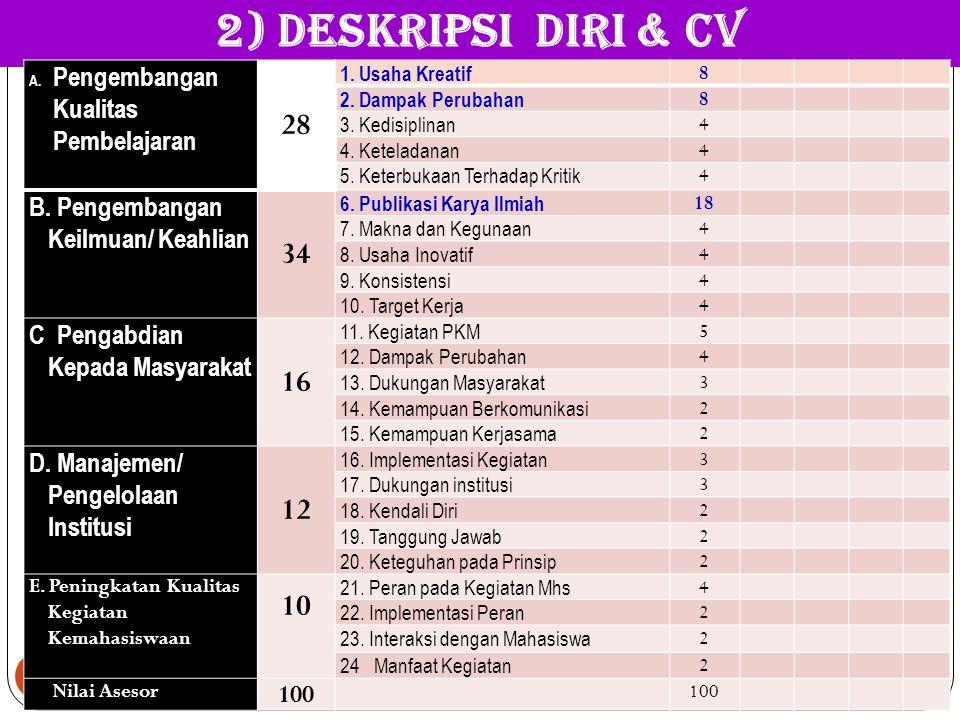 2) DESKRIPSI DIRI & CV 18 A.Pengembangan Kualitas Pembelajaran 28 1. Usaha Kreatif 8 2. Dampak Perubahan 8 3. Kedisiplinan 4 4. Keteladanan 4 5. Keter