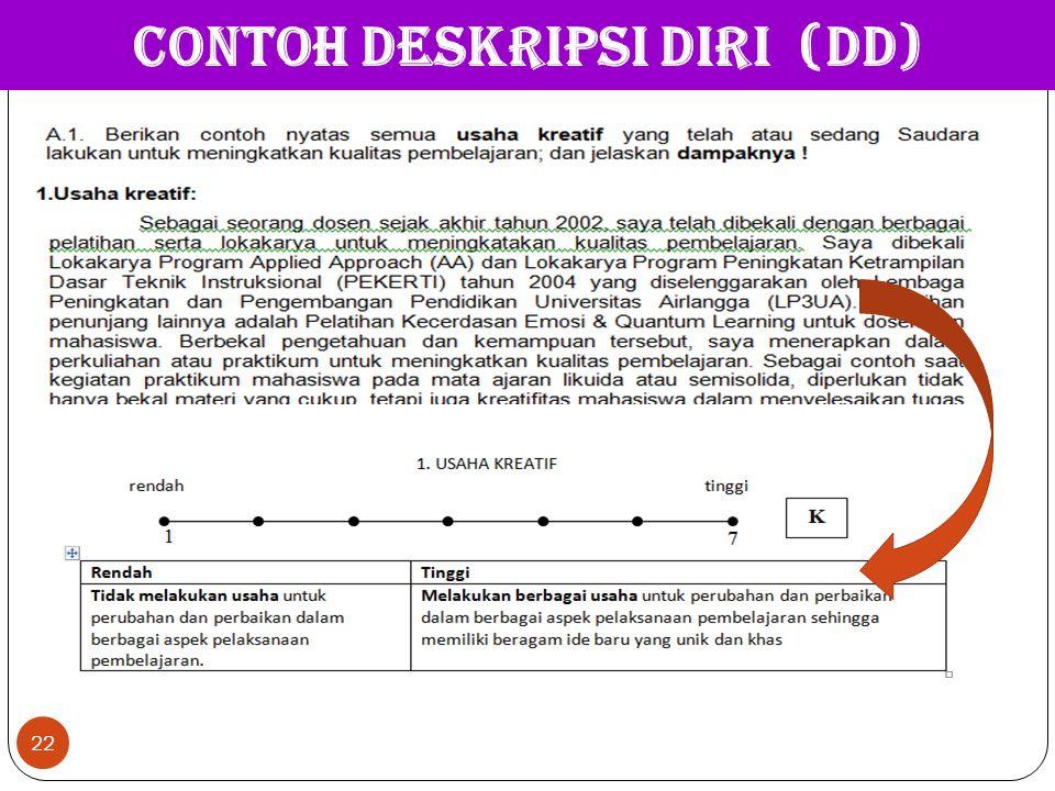 CONTOH DESKRIPSI DIRI (DD) 22