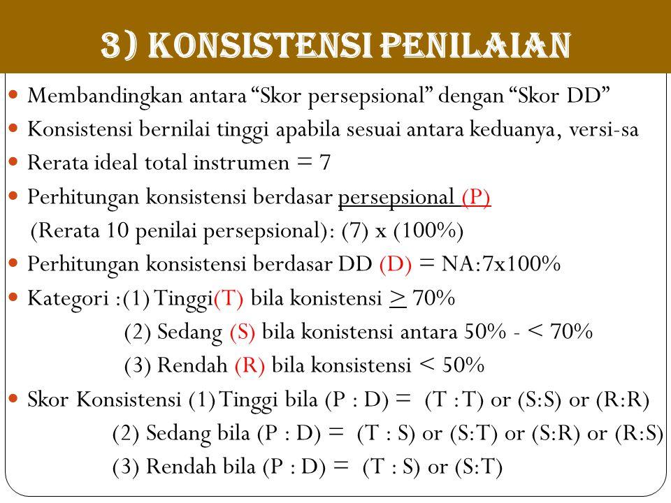 """3) Konsistensi PENILAIAN Membandingkan antara """"Skor persepsional"""" dengan """"Skor DD"""" Konsistensi bernilai tinggi apabila sesuai antara keduanya, versi-s"""