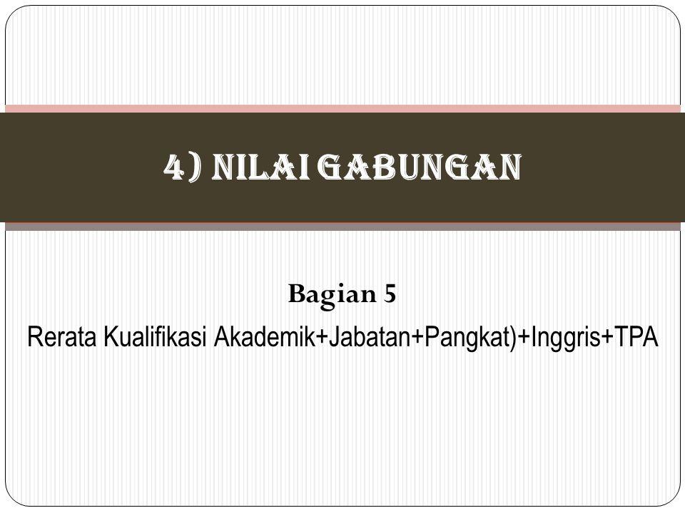 Bagian 5 Rerata Kualifikasi Akademik+Jabatan+Pangkat)+Inggris+TPA 4) NILAI GABUNGAN