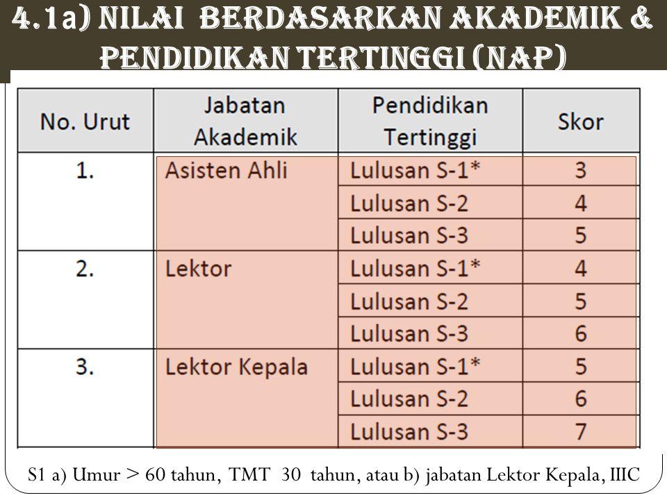 4.1 a ) NILAI BERDASARKAN AKADEMIK & PENDIDIKAN TERTINGGI (NAP) S1 a) Umur > 60 tahun, TMT 30 tahun, atau b) jabatan Lektor Kepala, IIIC