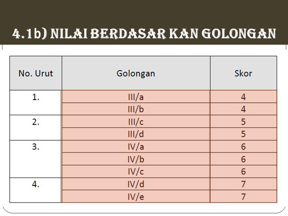 4.1 b ) NILAI BERDASAR KAN GOLONGAN