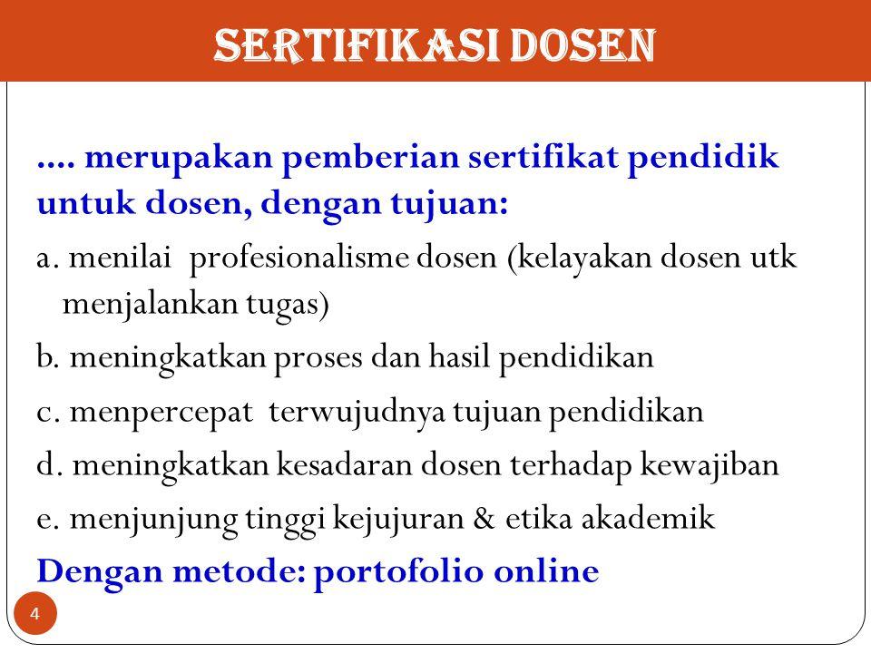 Sertifikasi Dosen.... merupakan pemberian sertifikat pendidik untuk dosen, dengan tujuan: a. menilai profesionalisme dosen (kelayakan dosen utk menjal
