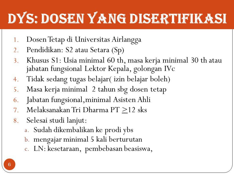 DYS: DOSEN YANG DISERTIFIKASI 1. Dosen Tetap di Universitas Airlangga 2. Pendidikan: S2 atau Setara (Sp) 3. Khusus S1: Usia minimal 60 th, masa kerja