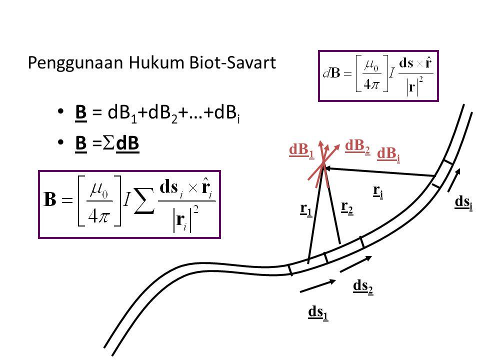 Penggunaan Hukum Biot-Savart B = dB 1 +dB 2 +…+dB i B =  dB r1r1 ds 1 dB 1 r2r2 ds 2 ds i dB i riri dB 2