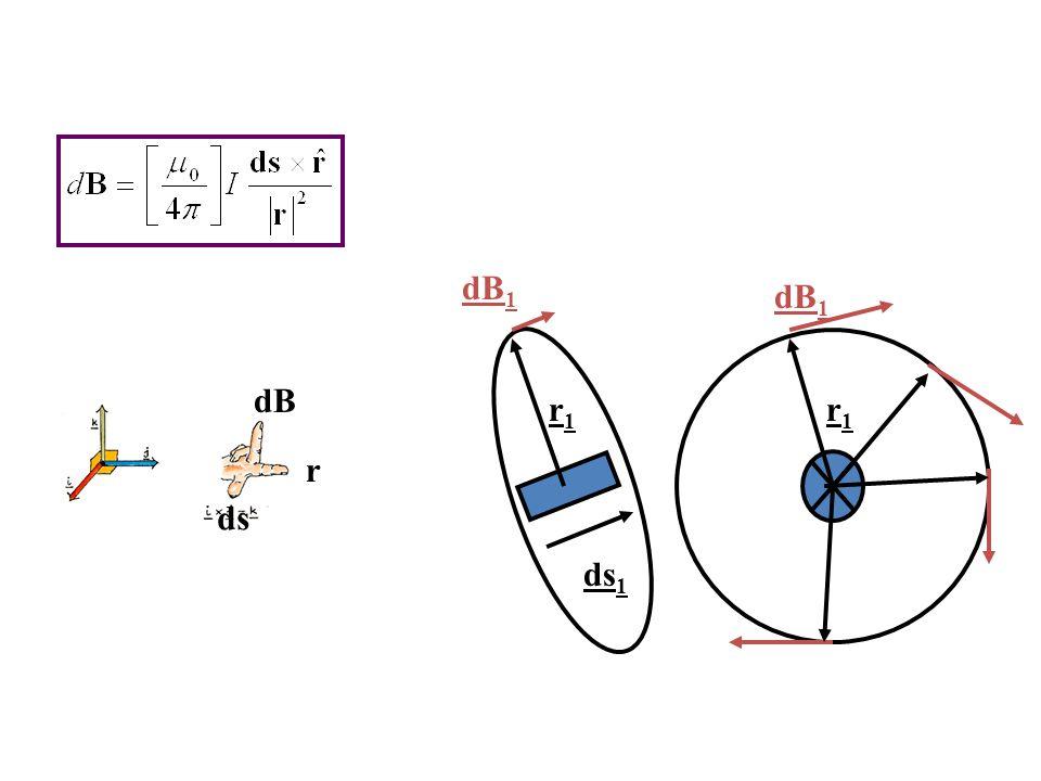 Velocity Selector (selektor kecepatan) -ve +ve + FEFE + v FBFB FBFB