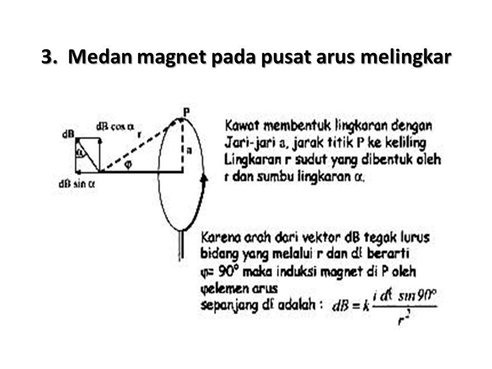 Efek Hall Gaya magnet pada partikel pembawa muatan dalam konduktor berarus akan menimbulkan beda potensial (efek hall) +++  +  V Potensial Hall: Koefisien Hall: t d A=dt
