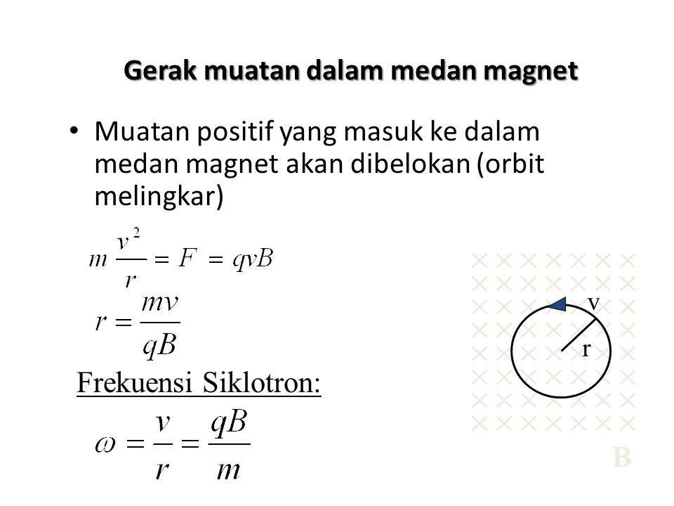 Gerak muatan dalam medan magnet Muatan positif yang masuk ke dalam medan magnet akan dibelokan (orbit melingkar) Frekuensi Siklotron: r v B