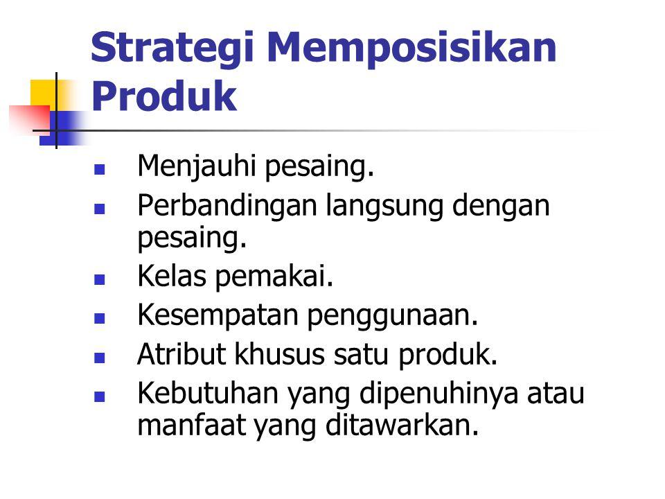 Strategi Memposisikan Produk Menjauhi pesaing. Perbandingan langsung dengan pesaing. Kelas pemakai. Kesempatan penggunaan. Atribut khusus satu produk.