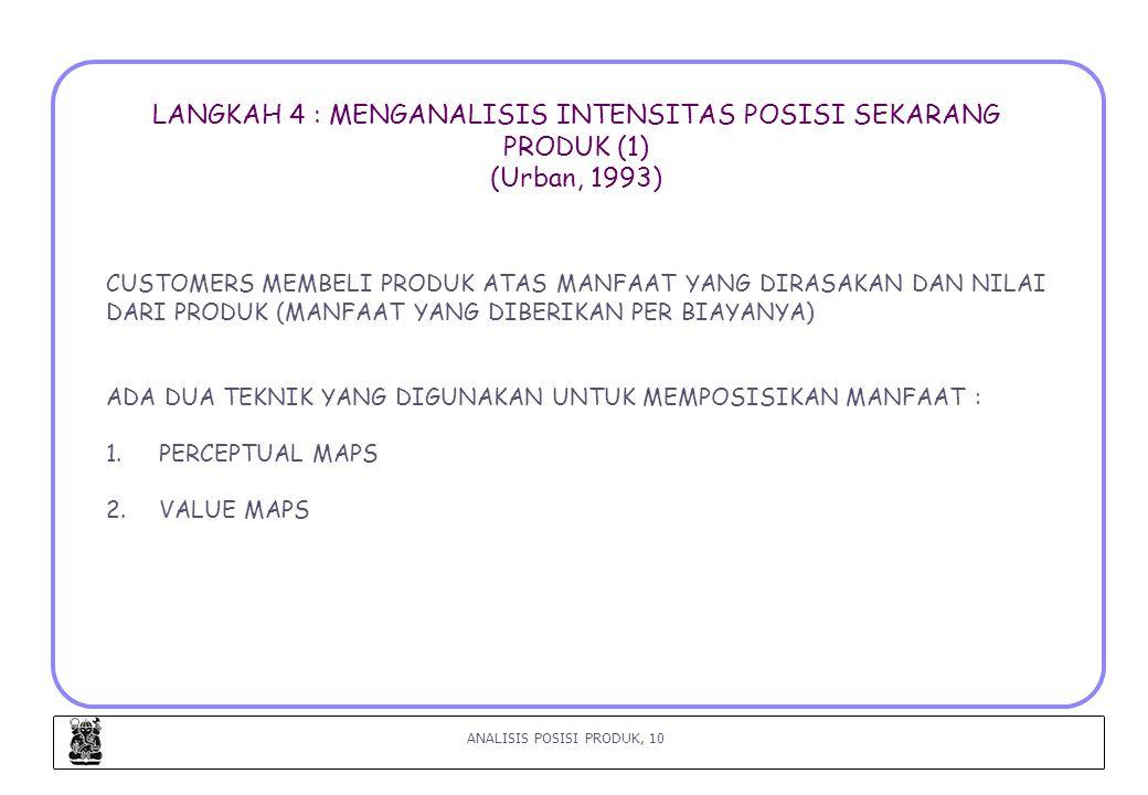 ANALISIS POSISI PRODUK, 10 LANGKAH 4 : MENGANALISIS INTENSITAS POSISI SEKARANG PRODUK (1) (Urban, 1993) CUSTOMERS MEMBELI PRODUK ATAS MANFAAT YANG DIRASAKAN DAN NILAI DARI PRODUK (MANFAAT YANG DIBERIKAN PER BIAYANYA) ADA DUA TEKNIK YANG DIGUNAKAN UNTUK MEMPOSISIKAN MANFAAT : 1.PERCEPTUAL MAPS 2.VALUE MAPS