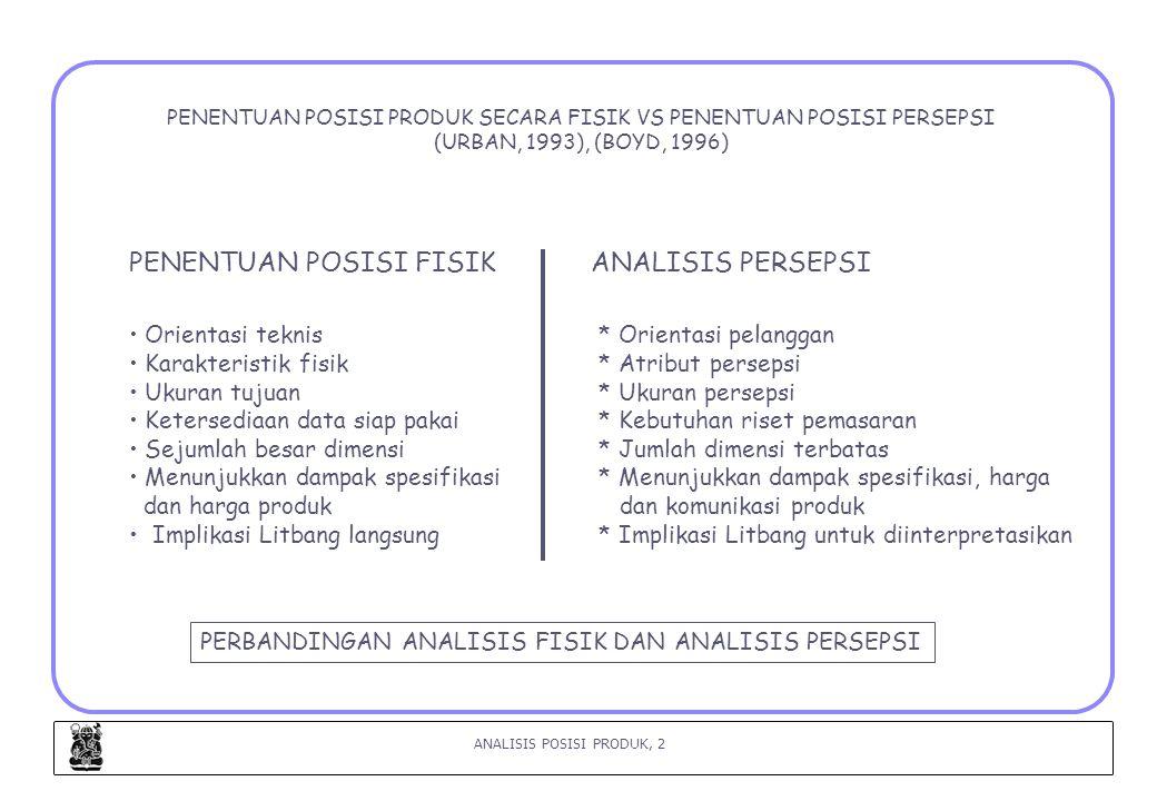 ANALISIS POSISI PRODUK, 2 PENENTUAN POSISI PRODUK SECARA FISIK VS PENENTUAN POSISI PERSEPSI (URBAN, 1993), (BOYD, 1996) PENENTUAN POSISI FISIK ANALISIS PERSEPSI Orientasi teknis * Orientasi pelanggan Karakteristik fisik * Atribut persepsi Ukuran tujuan * Ukuran persepsi Ketersediaan data siap pakai * Kebutuhan riset pemasaran Sejumlah besar dimensi * Jumlah dimensi terbatas Menunjukkan dampak spesifikasi * Menunjukkan dampak spesifikasi, harga dan harga produk dan komunikasi produk Implikasi Litbang langsung * Implikasi Litbang untuk diinterpretasikan PERBANDINGAN ANALISIS FISIK DAN ANALISIS PERSEPSI