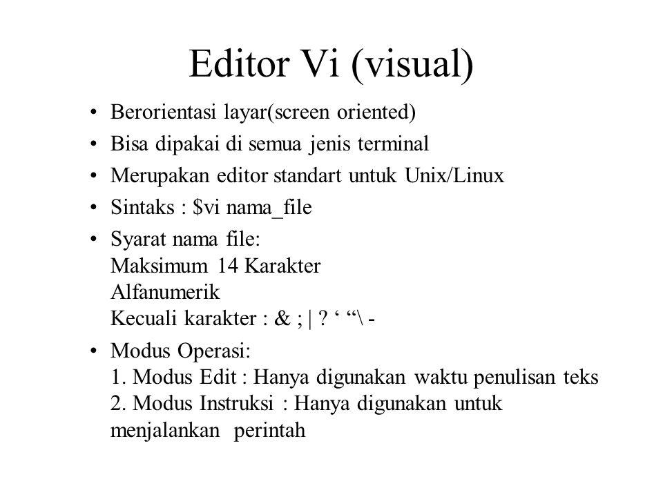 Editor Vi (visual) Berorientasi layar(screen oriented) Bisa dipakai di semua jenis terminal Merupakan editor standart untuk Unix/Linux Sintaks : $vi nama_file Syarat nama file: Maksimum 14 Karakter Alfanumerik Kecuali karakter : & ; | .