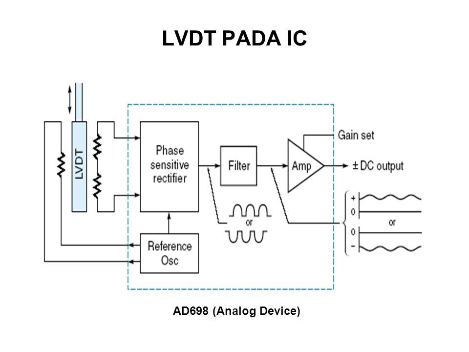 Contoh Penerapan Sensor Sensor-sensor (perpindahan, jarak, dan sensor mekanik lainnya) Level fluida Automotive Suspension Mesin ATM