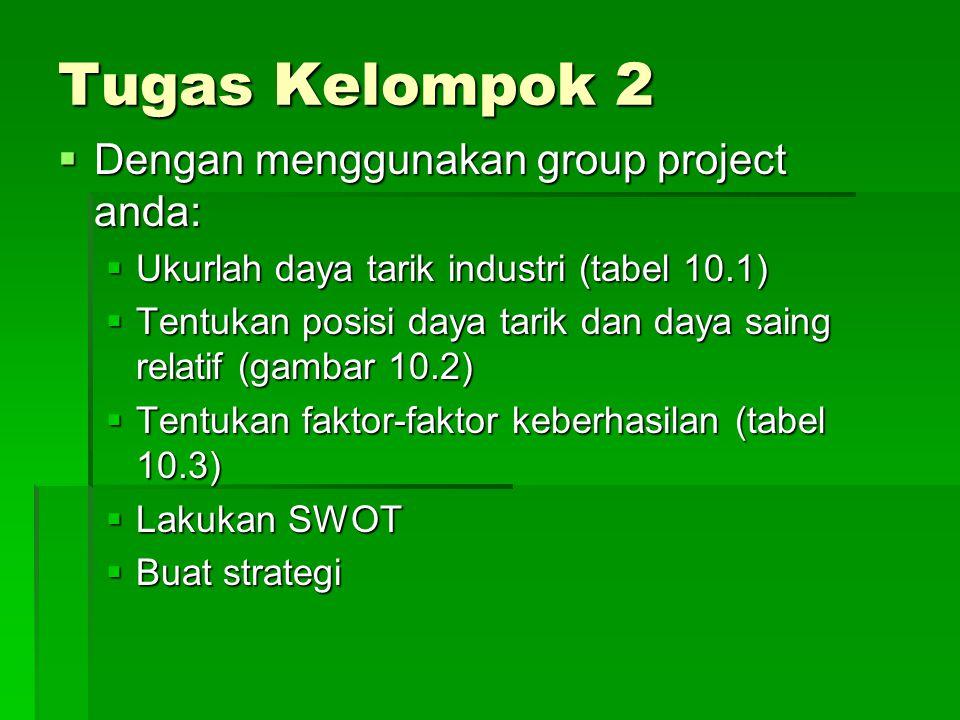 Tugas Kelompok 2  Dengan menggunakan group project anda:  Ukurlah daya tarik industri (tabel 10.1)  Tentukan posisi daya tarik dan daya saing relatif (gambar 10.2)  Tentukan faktor-faktor keberhasilan (tabel 10.3)  Lakukan SWOT  Buat strategi