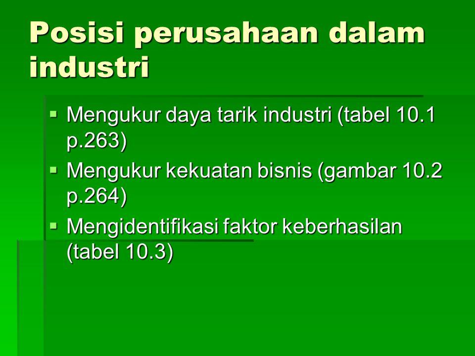 Posisi perusahaan dalam industri  Mengukur daya tarik industri (tabel 10.1 p.263)  Mengukur kekuatan bisnis (gambar 10.2 p.264)  Mengidentifikasi faktor keberhasilan (tabel 10.3)