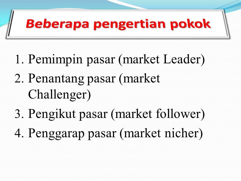 1. Pemimpin pasar (market Leader) 2. Penantang pasar (market Challenger) 3. Pengikut pasar (market follower) 4. Penggarap pasar (market nicher)