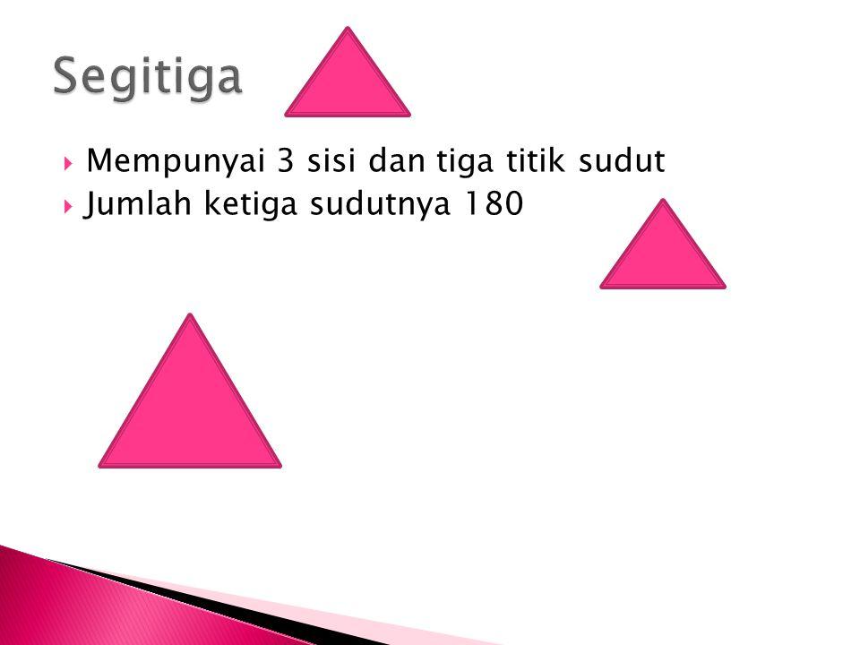  Mempunyai 3 sisi dan tiga titik sudut  Jumlah ketiga sudutnya 180
