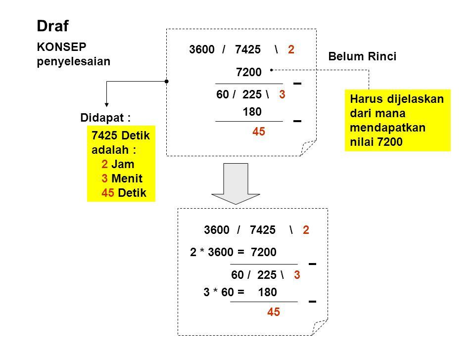 KONSEP penyelesaian Draf 3600 / 7425 \ 2 7200 60 / 225 \ 3 180 45 Belum Rinci Harus dijelaskan dari mana mendapatkan nilai 7200 Didapat : 7425 Detik a