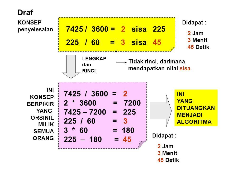 KONSEP penyelesaian Draf 7425 / 3600 = 2 sisa 225 225 / 60 = 3 sisa 45 Didapat : 2 Jam 3 Menit 45 Detik Tidak rinci, darimana mendapatkan nilai sisa 7