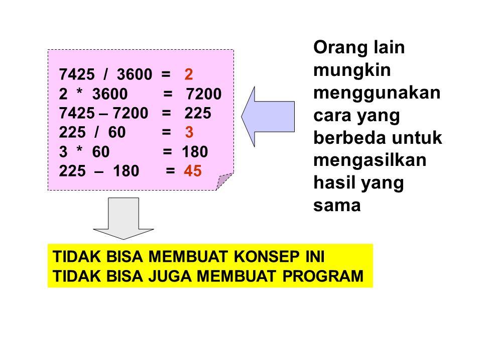 7425 / 3600 = 2 2 * 3600 = 7200 7425 – 7200 = 225 225 / 60 = 3 3 * 60 = 180 225 – 180 = 45 TIDAK BISA MEMBUAT KONSEP INI TIDAK BISA JUGA MEMBUAT PROGR