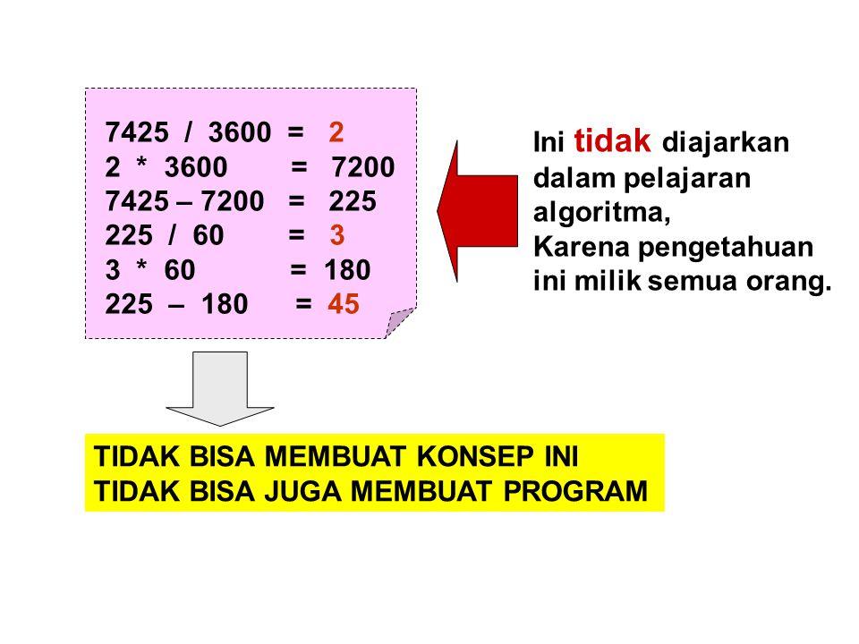 7425 / 3600 = 2 2 * 3600 = 7200 7425 – 7200 = 225 225 / 60 = 3 3 * 60 = 180 225 – 180 = 45 Ini tidak diajarkan dalam pelajaran algoritma, Karena penge