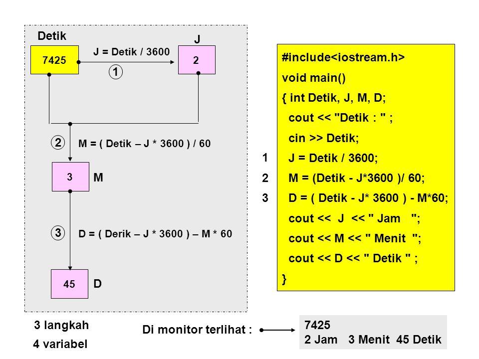#include void main() { int Detik, J, M, D; printf( Detik : ) ; scanf( %i , & Detik); J = Detik / 3600; M = (Detik - J*3600 )/ 60; D = ( Detik - J* 3600 ) - M*60; printf( %i Jam , J ); printf( %i Menit , M ); printf( %i Detk , D ); } #include void main() { int Detik, J, M, D; cout << Detik : ; cin >> Detik; J = Detik / 3600; M = (Detik - J*3600 )/ 60; D = ( Detik - J* 3600 ) - M*60; cout << J << Jam ; cout << M << Menit ; cout << D << Detik ; } C C++