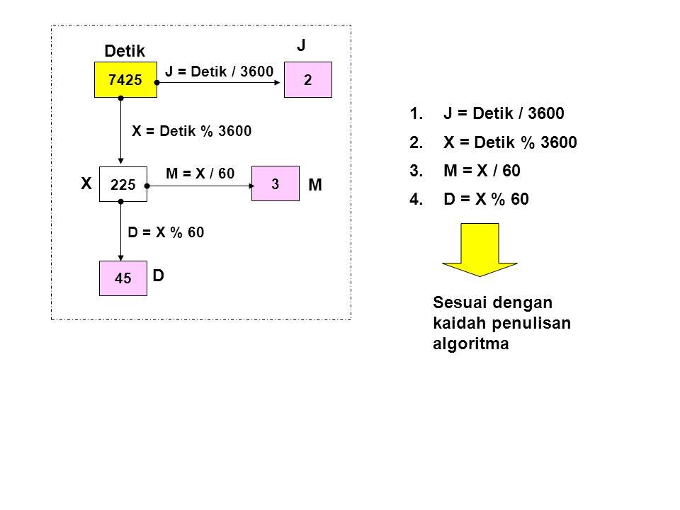 74252 225 J = Detik / 3600 3 M = X / 60 45 X = Detik % 3600 D = X % 60 Detik J M D X 1.J = Detik / 3600 2.X = Detik % 3600 3.M = X / 60 4.D = X % 60 S