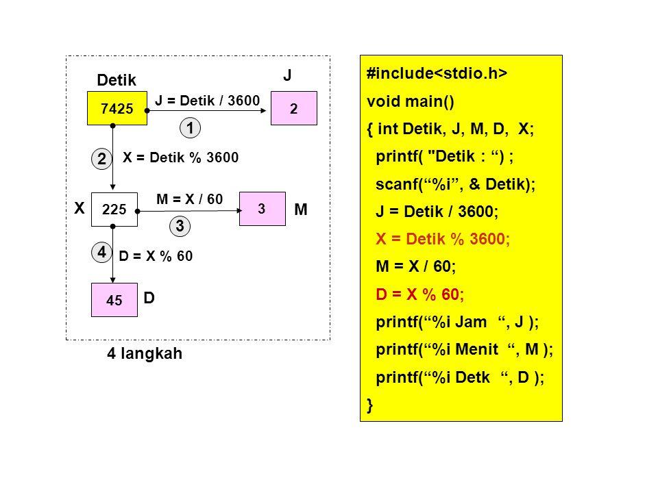 74252 225 J = Detik / 3600 3 M = X / 60 45 X = Detik % 3600 D = X % 60 Detik J M D X 1 2 3 4 4 langkah #include void main() { int Detik, J, M, D, X; p