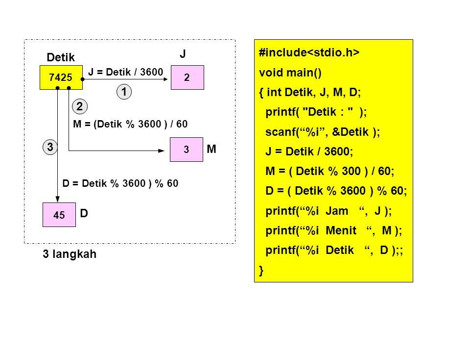 74252 J = Detik / 3600 3 M = (Detik % 3600 ) / 60 45 D = Detik % 3600 ) % 60 Detik J M D 1 2 3 3 langkah #include void main() { int Detik, J, M, D; pr