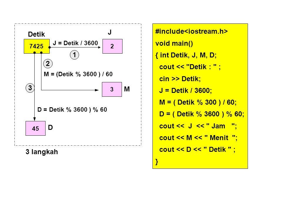 74252 J = Detik / 3600 3 M = (Detik % 3600 ) / 60 45 D = Detik % 3600 ) % 60 Detik J M D 1 2 3 3 langkah #include void main() { int Detik, J, M, D; co