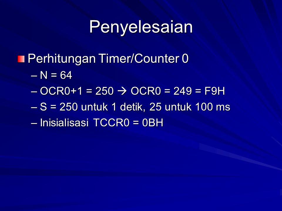 Penyelesaian Perhitungan Timer/Counter 0 –N = 64 –OCR0+1 = 250  OCR0 = 249 = F9H –S = 250 untuk 1 detik, 25 untuk 100 ms –Inisialisasi TCCR0 = 0BH
