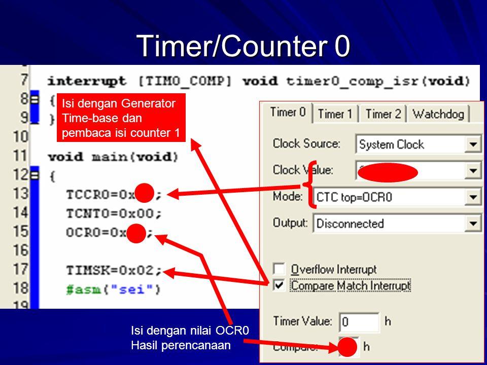 Timer/Counter 0 Isi dengan nilai OCR0 Hasil perencanaan Isi dengan Generator Time-base dan pembaca isi counter 1