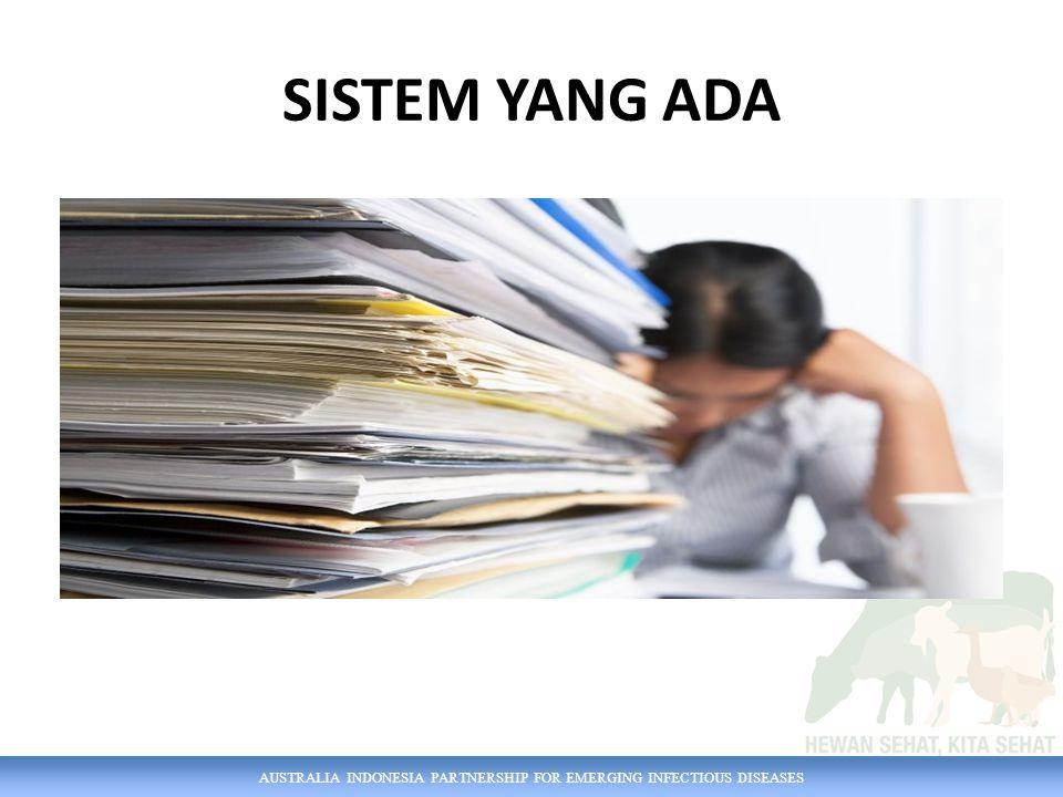 AUSTRALIA INDONESIA PARTNERSHIP FOR EMERGING INFECTIOUS DISEASES SISTEM YANG ADA