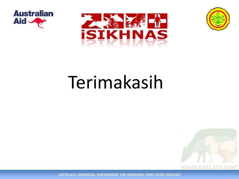 AUSTRALIA INDONESIA PARTNERSHIP FOR EMERGING INFECTIOUS DISEASES Terimakasih