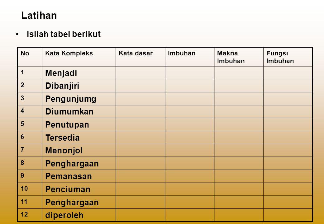 Latihan Isilah tabel berikut NoKata KompleksKata dasarImbuhanMakna Imbuhan Fungsi Imbuhan 1 Menjadi 2 Dibanjiri 3 Pengunjumg 4 Diumumkan 5 Penutupan 6