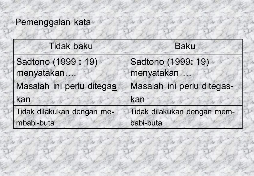 Pemenggalan kata Tidak bakuBaku Sadtono (1999 : 19) menyatakan…. Sadtono (1999: 19) menyatakan … Masalah ini perlu ditegas kan Masalah ini perlu diteg