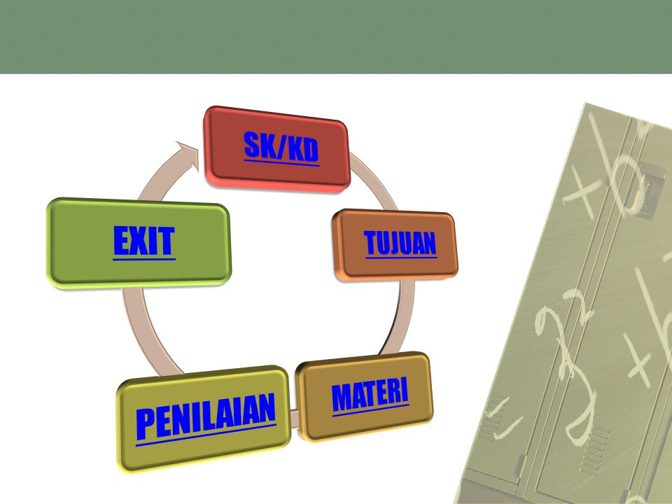 3.Alat yang digunakan untuk memberi judul pada map atau folder adalah...
