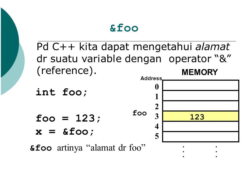 "&foo Pd C++ kita dapat mengetahui alamat dr suatu variable dengan operator ""&"" (reference).... MEMORY 012345 012345 Address &foo artinya ""alamat dr fo"