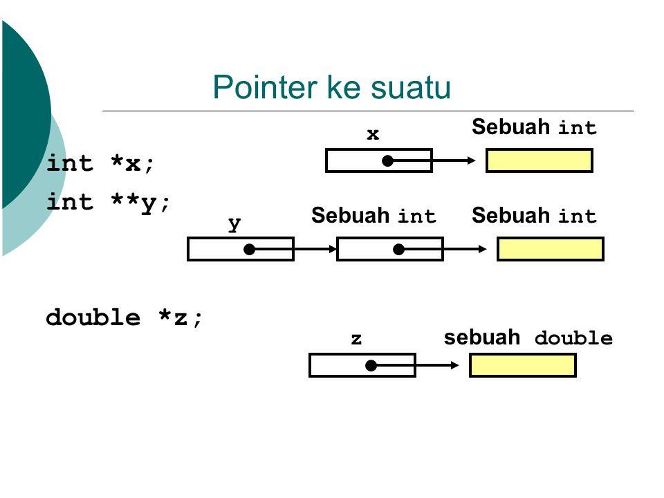 Pointer ke suatu int *x; int **y; double *z; x Sebuah int y z sebuah double Sebuah int