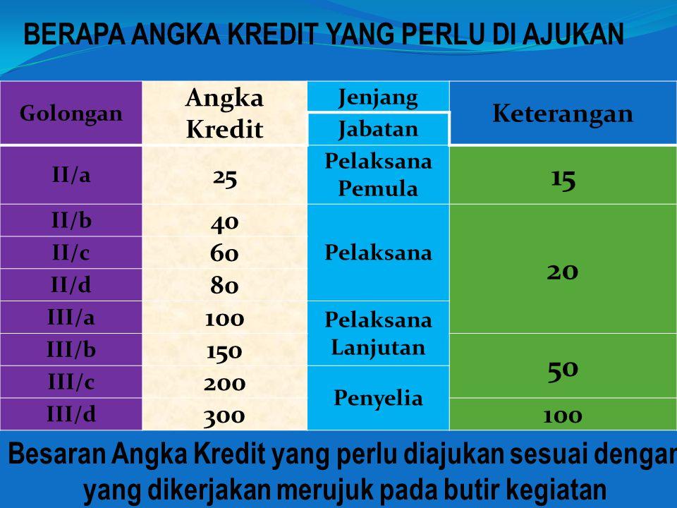 Golongan Angka Kredit Jenjang Keterangan Jabatan II/a 25 Pelaksana Pemula 15 II/b 40 Pelaksana 20 II/c 60 II/d 80 III/a 100 Pelaksana Lanjutan III/b 1