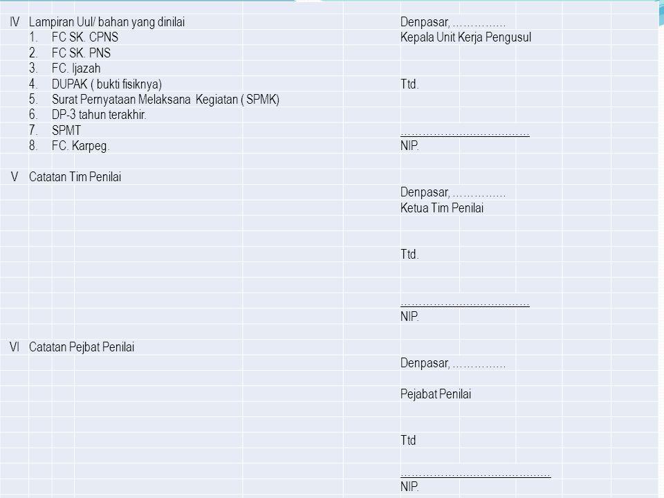 IVLampiran Uul/ bahan yang dinilaiDenpasar, …………… 1.FC SK. CPNSKepala Unit Kerja Pengusul 2.FC SK. PNS 3.FC. Ijazah 4.DUPAK ( bukti fisiknya)Ttd. 5.Su