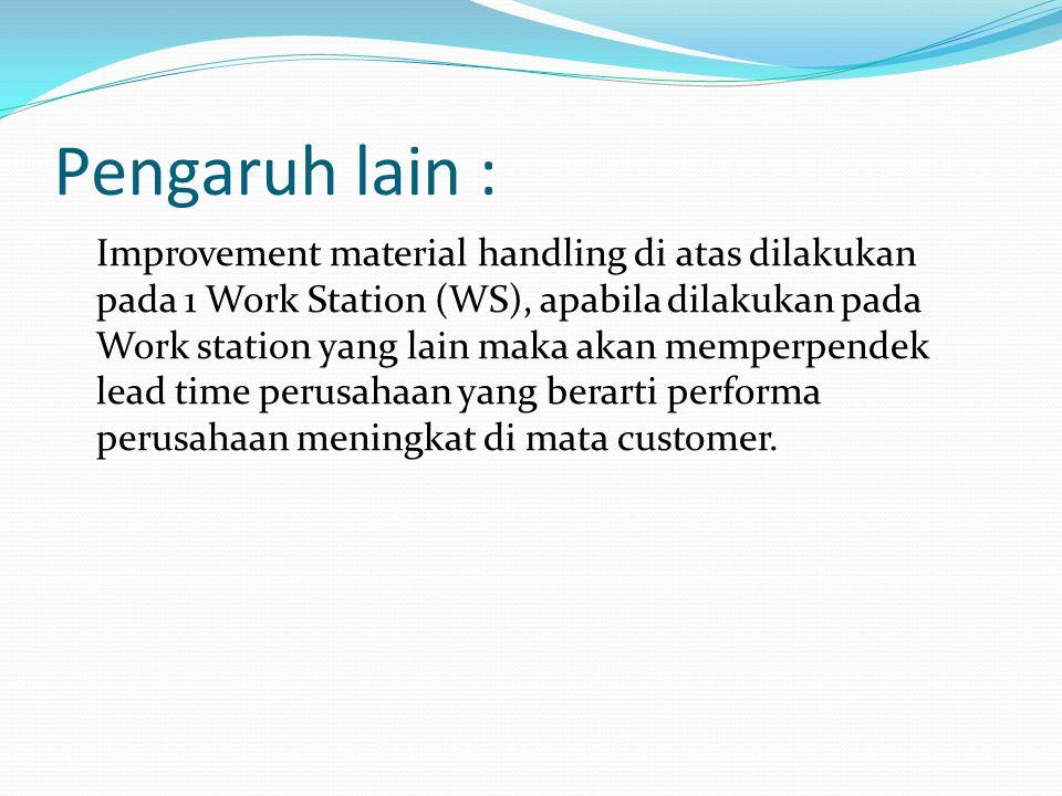 Pengaruh lain : Improvement material handling di atas dilakukan pada 1 Work Station (WS), apabila dilakukan pada Work station yang lain maka akan memperpendek lead time perusahaan yang berarti performa perusahaan meningkat di mata customer.