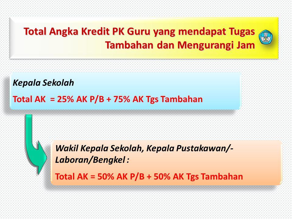 Kepala Sekolah Total AK = 25% AK P/B + 75% AK Tgs Tambahan Wakil Kepala Sekolah, Kepala Pustakawan/- Laboran/Bengkel : Total AK = 50% AK P/B + 50% AK