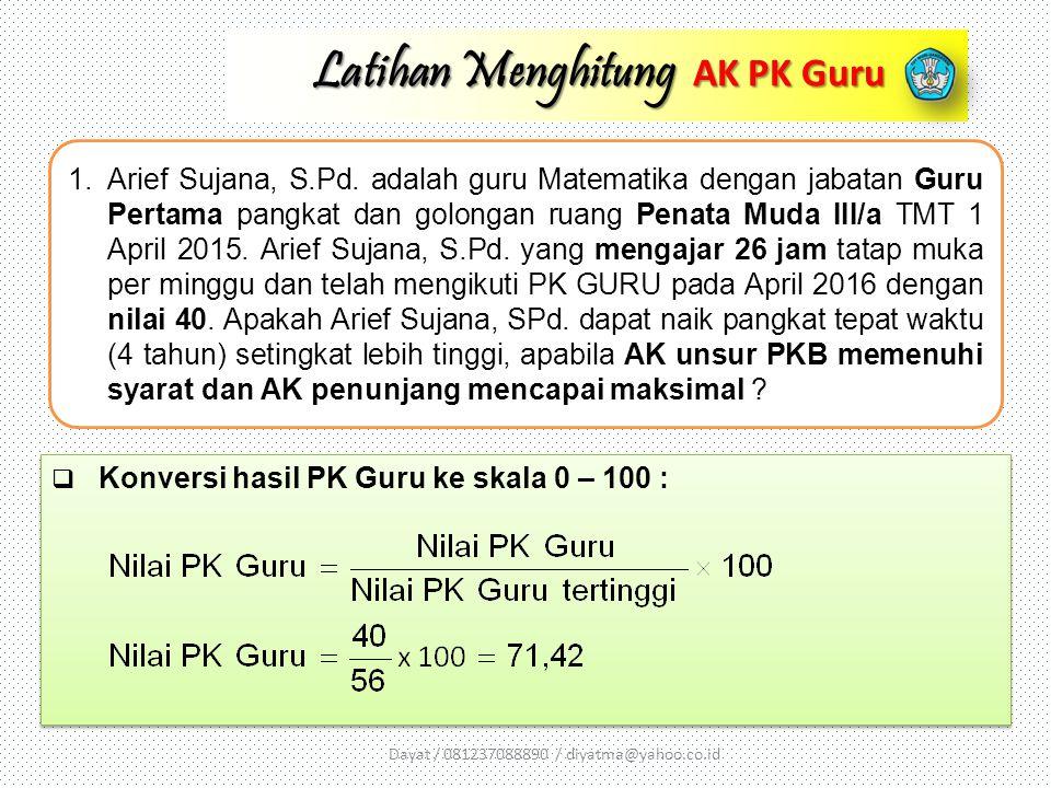 1.Arief Sujana, S.Pd. adalah guru Matematika dengan jabatan Guru Pertama pangkat dan golongan ruang Penata Muda III/a TMT 1 April 2015. Arief Sujana,