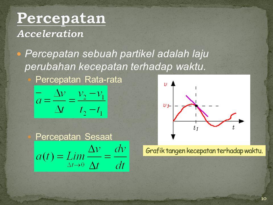 Percepatan sebuah partikel adalah laju perubahan kecepatan terhadap waktu. Percepatan Rata-rata Percepatan Sesaat 10