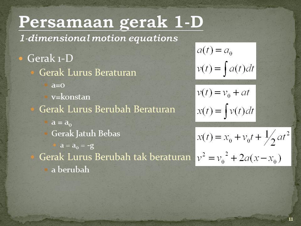Gerak 1-D Gerak Lurus Beraturan a=0 v=konstan Gerak Lurus Berubah Beraturan a = a 0 Gerak Jatuh Bebas a = a 0 = -g Gerak Lurus Berubah tak beraturan a