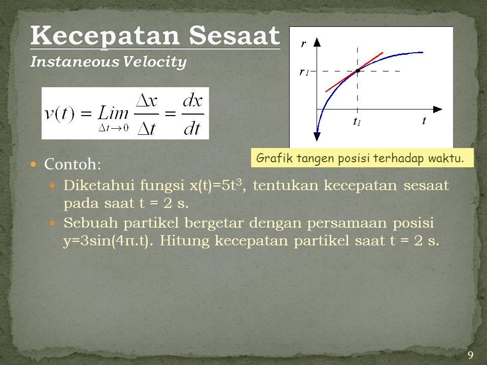 Contoh: Diketahui fungsi x(t)=5t 3, tentukan kecepatan sesaat pada saat t = 2 s. Sebuah partikel bergetar dengan persamaan posisi y=3sin(4π.t). Hitung